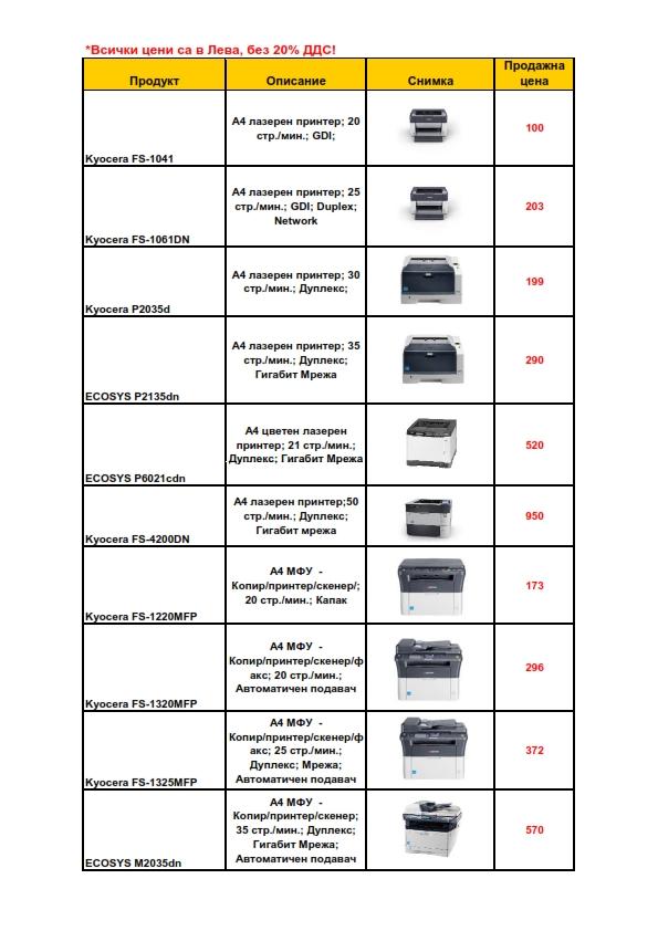 Kyocera Cenova lista_001