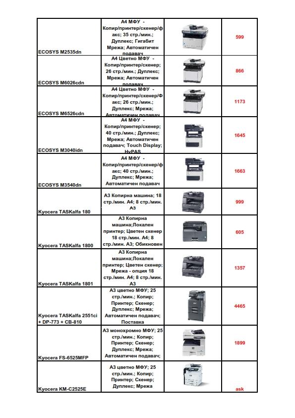 Kyocera Cenova lista_002