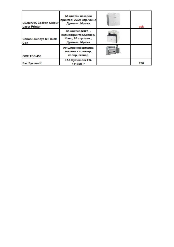 Kyocera Cenova lista_003